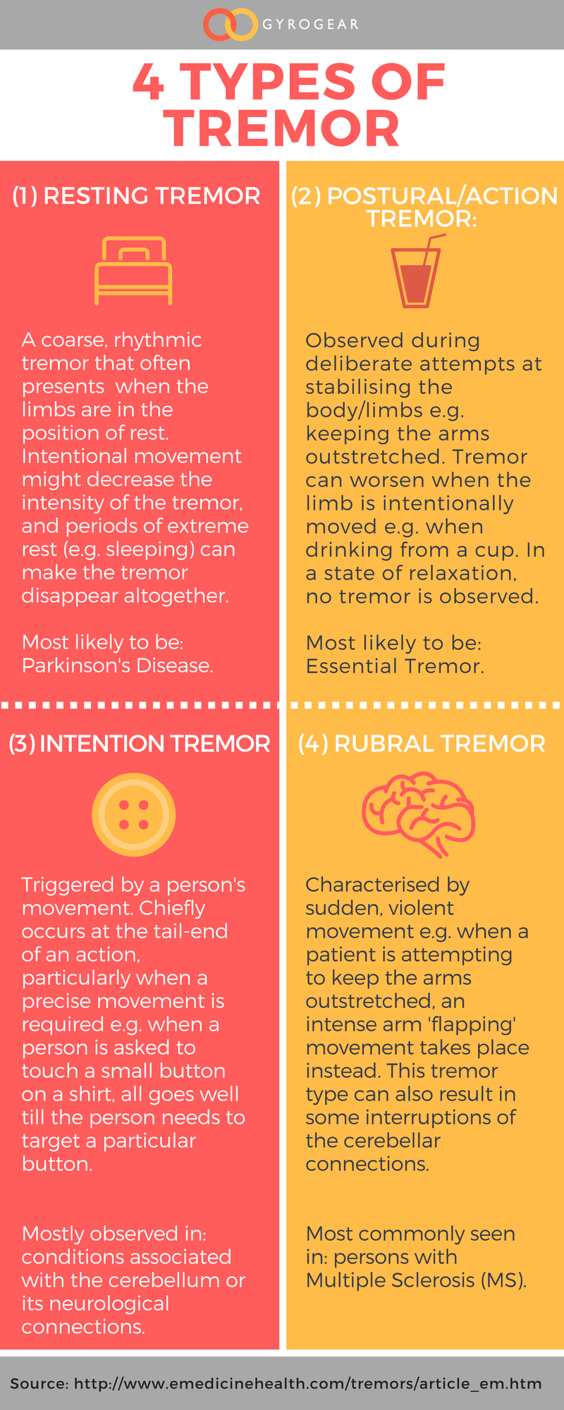 Types Of Mangoes Try Them All: 4 Types Of Tremor